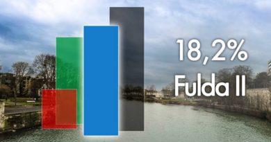 AfD erzielt in Fulda II höchstes Ergebnis in Hessen