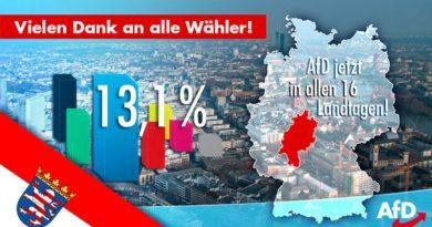 AfD im neu gewählten Landtag von Hessen mit 19 Abgeordneten vertreten