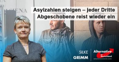 Asylzahlen steigen – jeder Dritte Abgeschobene reist wieder ein