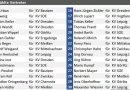 Die Landesliste der AfD Sachsen ist gewählt